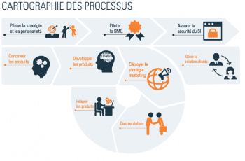 cartographie_processus_qn
